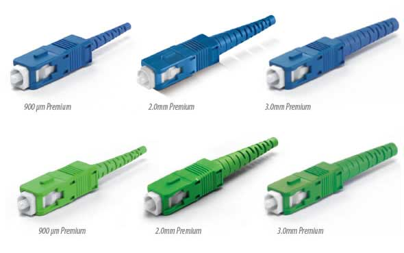 SC connector Type