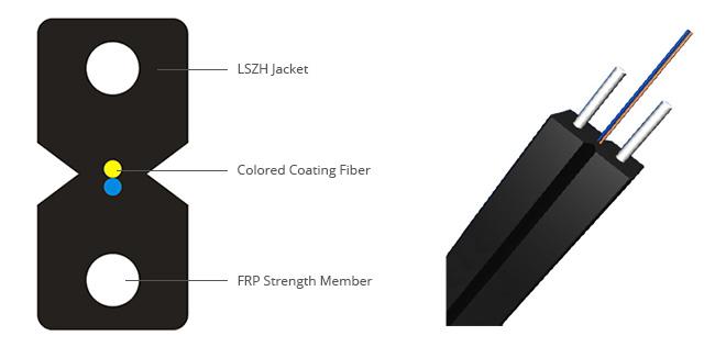 کابل های دراپ دو کر دو مهار خارج ساختمان FTTH Drop Cable 2 Core Outdoor