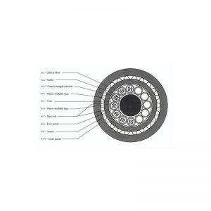 کابل فیبر نوری 48 کور خشک خاکی OBUC 6*8 SM