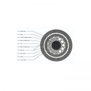 کابل فیبر نوری 72 کور خشک خاکی OBUC 12*6 SM
