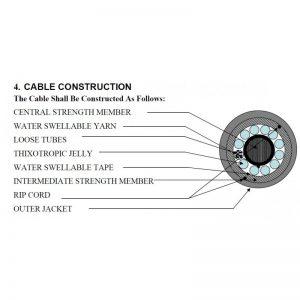 کابل فیبر نوری 12 کور خشک کانالی OCUC 2*6 SM