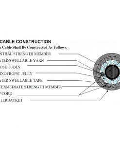 کابل فیبر نوری 144 کور خشک کانالی OCUC 12*12 SM