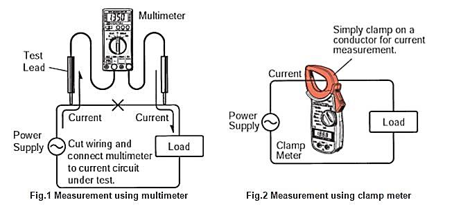 مولتی متر کلمپی مستک MS2115A کلمپ آمپر متر، آمپرمتر چنگکی